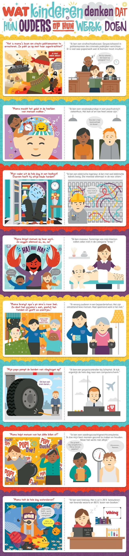 Weten jouw kinderen wat hun ouders op het werk doen 2